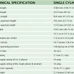 skip compactor technical specs